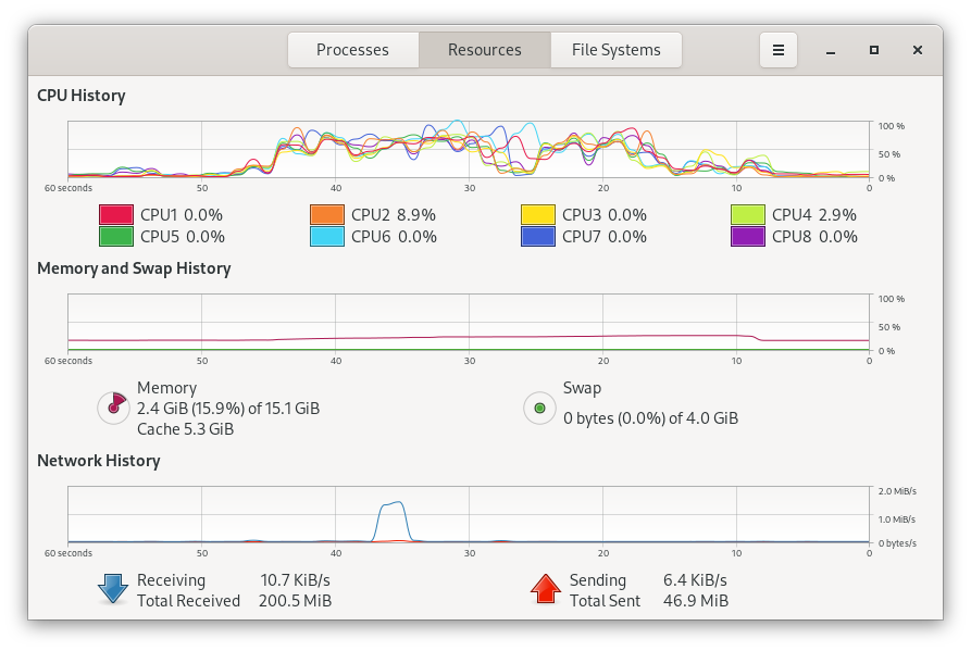 GNOME System Monitor does not show CPU frequency