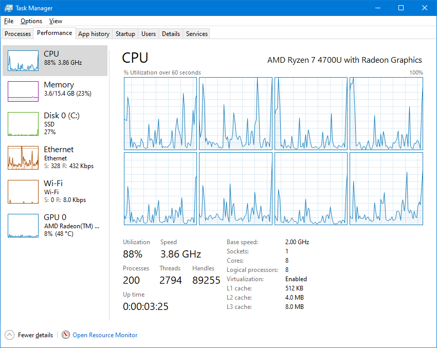 CPU statistics in Windows Task Manager